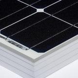 2017 di vendita calda mono PV comitato solare fotovoltaico di alta efficienza 350W