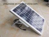 ISO와 세륨 승인 (YSP35-12P)를 가진 35W 태양 전지판