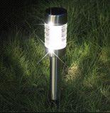 Indicatore luminoso solare della colonna di ormeggio dell'acciaio inossidabile dell'obiettivo del codice categoria
