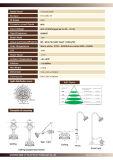 Alta fuente de luz L01 para las luces al aire libre del uso LED de la industria