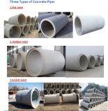 Центробежные Perforated трубы бетона армированного делая машину