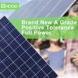 在庫のMoge 250W-275Wの光起電太陽電池パネル