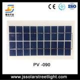 poly panneau solaire 150W avec des prix usine de haute performance !