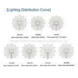 40W LEIDENE van de ~350W FL1a de Dubbele Koppeling IP68 Verlichting van de Vlek