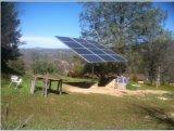 Pole-Montierungs-Solarbefestigung-System, Pole-Schienenplatte