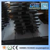 Ascensor anisotrópico Banda Magnética