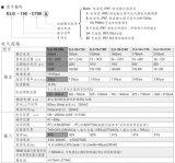 Bloc d'alimentation imperméable à l'eau Elg-150-C500A 150W 500mA 150-300V de Taiwan Meanwell DEL