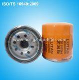 De Filter van de olie Z84/Z85 voor de Delen van de Auto