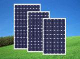 Vendita popolare! ! ! Solar monocristallino Panel 200W in India, Pakistan, Afghanistan, Filippine, Russia, il Medio Oriente, Africa