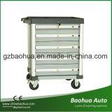 Gabinete de ferramenta/maleta de ferramentas de alumínio Fy-905 de Alloy&Iron