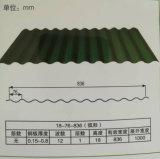 El cinc del material de material para techos cubrió la presión en frío azulejo