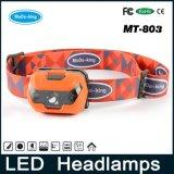 매우 밝은 LED Headlamp 어업 빛 & Dimmable 공정한 판단