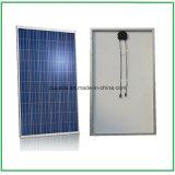 ホームパワー系統のための高性能の工場価格の多太陽電池パネル250W