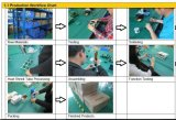 Protetor de impulso da câmara de segurança das canaletas da montagem de cremalheira 16 do sinal de BNC