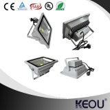 LEDのフラッドライト10W 20W 30W 50W LEDプロジェクター