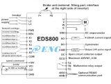 Конвертер ведущей частоты изменяемой скорости серии Encom Eds800