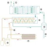 Refrigertaed comprimió el secador industrial refrigerado por agua del aire