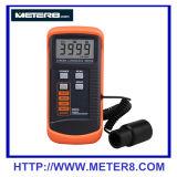 Medidor de luz de tela LCD SM208
