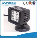 12W lámparas del trabajo del poder más elevado LED