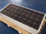 Konkurrenzfähiges Monosolar-PV Panel des Preis-100W Solar