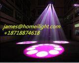 indicatore luminoso capo mobile di illuminazione 7r Sharpy LED della fase del punto 230W per la decorazione partito/della stazione televisiva