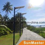 интегрированный солнечный уличный свет 80W с датчиком движения