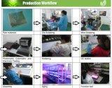 O diodo emissor de luz 400W avançado cresce claro para o ODM do OEM