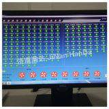 Het aan de muur bevestigde Alarm van het Gas van de Hoge Precisie van de Detector van het Gas van N2