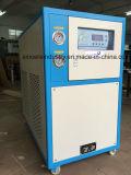 Refrigeratore raffreddato aria con il prezzo poco costoso
