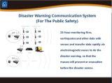 Rádio análogo de VHF/UHF Dmr& com única função do repetidor de Chanel
