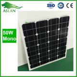 mono comitati solari 50W con Ce e TUV certificato