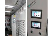 China 7 Duim HMI met Haven Ethermet