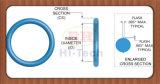 Колцеобразное уплотнение с по-разному материалом (силиконом, NBR, FKM) и цветом (дунутой чернотой, синью, красными)