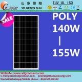 18V 140W-155W Polysonnenenergie-Panel bei der positiven Toleranz