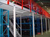 Mezzanine van het Staal van het pakhuis