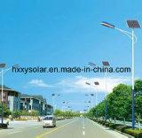 Lampe alle der äußeren Solarlampen-20W Solar-LED in einer