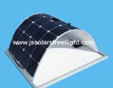 120W高性能の太陽電池パネルの太陽モジュールのインストール