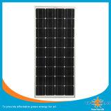Модуль тавра Yingli высокого качества панели солнечных батарей BIPV