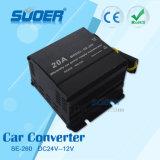 CC 24V del convertitore di potere di Suoer al convertitore dell'alimentazione elettrica 12V con l'alta qualità (SE-260)
