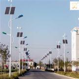 luz solar de la calle de 50W LED (BDTYN9YT)