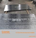 Geöffnete Umhüllung-Abnützung-Platte des Elektroschweißen-8+6 bimetallische für führende Rutsche