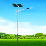 Jinshang illumina l'indicatore luminoso di via solare del LED 30W-120W (JS-A20156130)