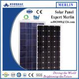 poli PV modulo solare del comitato solare di 250W