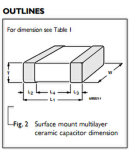 전자 부품의 다중층 세라믹 칩 축전기 Cc0402mrx5r5bb225
