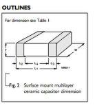 Condensador de viruta de cerámica de múltiples capas Cc0402mrx5r5bb225 del componente electrónico