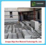 Cassaforma/modulo di alluminio anodizzati alta qualità