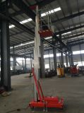 Única plataforma de trabalho do mastro com CE