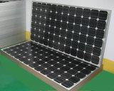 Comitato solare solare 3With5With10With30With50With100With150With200With250With300W del comitato 0.1W-300With