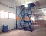 Sationary Hyfraulic Scissor el elevador de las mercancías (SJG3-9.2)
