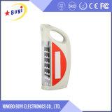 Luz Emergency recargable portable del indicador de carga del LED